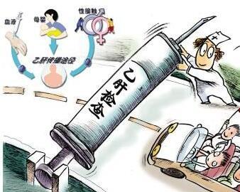 北京乙肝.jpg